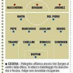 Fantacalcio Cesena-Juventus, probabili formazioni in foto