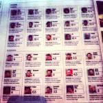 Brasile-Spagna, un quotidiano verdeoro esagera nei voti: tutti 10 alla Selecao! – Foto