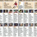 Coppa Italia, Roma-Inter, voti e pagelle della Gazzetta dello Sport – Foto