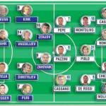 Europei 2012, Estonia-Italia, probabili formazioni: Cassano-Pazzini, novità in porta! – Foto