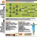 Napoli-Bologna, le probabili formazioni: Higuain dal primo minuto – FOTO