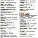 Fantacalcio, Brescia-Bari: voti e pagelle Gazzetta dello Sport – Foto