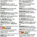 Fantacalcio Catania-Lazio, voti e pagelle della Gazzetta dello Sport – Foto