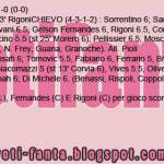Fantacalcio Chievo-Lecce, voti e pagelle della Gazzetta dello Sport – Foto