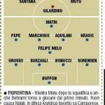 Fantacalcio Fiorentina-Juventus, probabili formazioni in foto