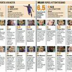 Fantacalcio Fiorentina-Milan, voti e pagelle della Gazzetta dello Sport – Foto