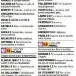 Fantacalcio Genoa-Cesena, voti e pagelle della Gazzetta dello Sport – Foto