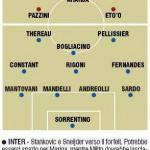 Fantacalcio Inter-Chievo, probabili formazioni in foto