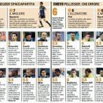 Fantacalcio: Inter-Chievo, voti e pagelle Gazzetta dello Sport