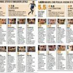 Fantacalcio, Inter-Lazio: voti e pagelle Gazzetta dello Sport – Foto