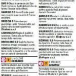 Fantacalcio Lazio-Parma, voti e pagelle della Gazzetta dello Sport – Foto