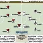 Fantacalcio, Milan-Parma, le probabili formazioni in foto