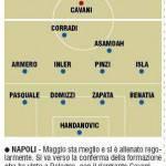 Fantacalcio, le probabili formazioni di Napoli-Udinese, foto