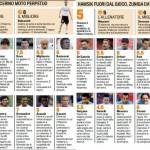Fantacalcio, Palermo-Napoli: voti e pagelle Gazzetta dello Sport – Foto
