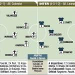 Fantacalcio, le probabili formazioni di Parma-Inter, foto