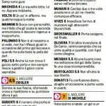 Fantacalcio Sampdoria-Lecce, voti e pagelle della Gazzetta dello Sport – Foto