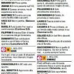 Fantacalcio Serie A, voti Gazzetta di Brescia-Cesena, pagelle in fot