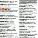 Fantacalcio Serie A, voti Gazzetta di Genoa-Lazio, pagelle in foto