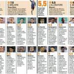Fantacalcio Serie A, voti Gazzetta di Inter-Napoli, le pagelle in foto