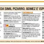 Fantacalcio Serie A, voti Gazzetta di Roma-Catania, pagelle in foto