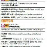 Fantacalcio Serie A, voti Gazzetta di Udinese-Chievo, pagelle in foto