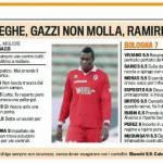 Fantacalcio Serie A, voti Gazzetta di Bari-Bologna – Pagelle in foto
