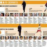 Fantacalcio Serie A, voti Gazzetta di Bologna-Milan – Pagelle in foto