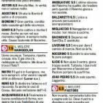 Fantacalcio Serie A, voti Gazzetta di Cagliari-Palermo – Pagelle in foto