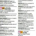 Fantacalcio Serie A, voti Gazzetta di Cesena-Bologna – Pagelle in foto