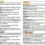 Fantacalcio Serie A, voti Gazzetta di Cesena-Lazio – Pagelle in foto