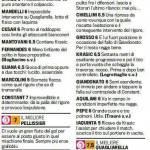 Fantacalcio Serie A, voti Gazzetta di Chievo-Juventus – Pagelle in foto