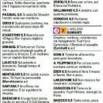 Fantacalcio Serie A, voti Gazzetta di Fiorentina-Brescia – Pagelle in foto