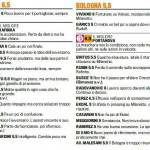 Fantacalcio Serie A, voti Gazzetta di Genoa-Bologna – Pagelle in foto