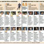 Fantacalcio Serie A, voti Gazzetta di Inter-Brescia – Le pagelle in foto