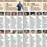 Fantacalcio, voti Gazzetta di Inter-Palermo – Pagelle in foto
