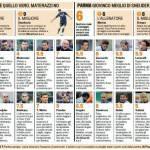 Fantacalcio Serie A, voti Gazzetta di Inter-Parma – Pagelle in foto