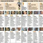Fantacalcio, voti Gazzetta di Juventus-Udinese – Pagelle in foto