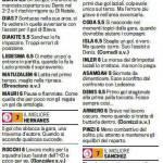 Fantacalcio Serie A, voti Gazzetta di Lazio-Udinese – Pagelle in foto