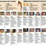 Fantacalcio Serie A, voti Gazzetta di Lecce-Inter – Pagelle in foto