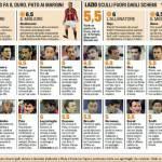 Fantacalcio, voti Gazzetta di Milan-Lazio – Pagelle in foto