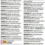 Fantacalcio Serie A, voti Gazzetta di Napoli-Lecce – Pagelle in foto