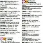Fantacalcio Serie A, voti Gazzetta di Parma-Udinese – Pagelle in foto