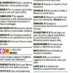 Fantacalcio Serie A, voti Gazzetta di Roma-Fiorentina – Pagelle in foto
