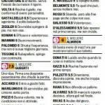 Fantacalcio Serie A, voti Gazzetta di Sampdoria-Bari – Pagelle in foto