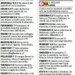 Fantacalcio Serie A, voti Gazzetta di Chievo-Inter – Pagelle in foto