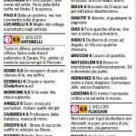 Fantacalcio Serie A, voti Gazzetta di Parma-Lazio – Pagelle in foto