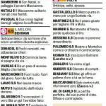 Fantacalcio Fiorentina-Sampdori: voti e pagelle della Gazzetta dello Sport – Foto
