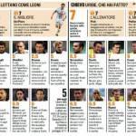 Fantacalcio Juventus-Chievo, voti e pagelle della Gazzetta dello Sport – Foto