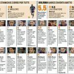 Fantacalcio Serie A, voti Gazzetta di Inter-Bologna – Pagelle in foto