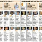 Fantacalcio Serie A, voti Gazzetta di Napoli-Fiorentina – Pagelle in foto